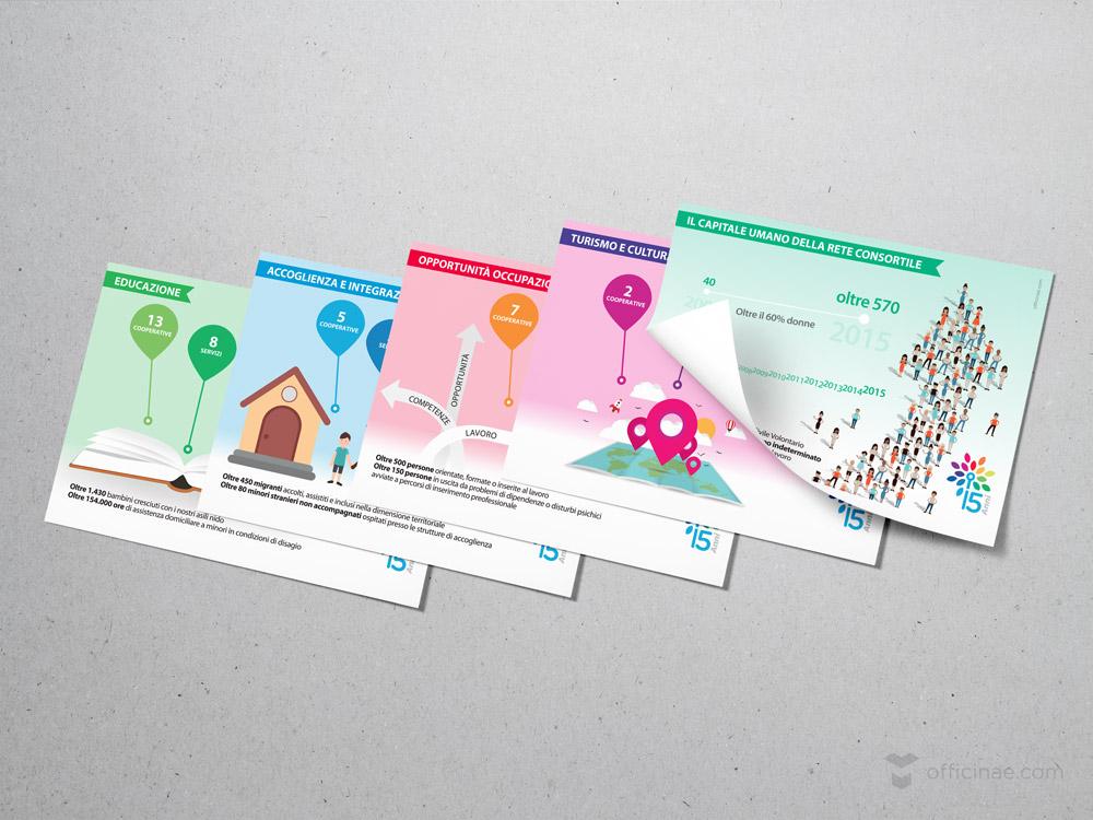 la città essenziale officinae agenzia lean digital marketing comunicazione matera milano infografiche volantini